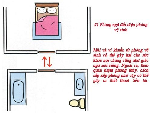 Phòng ngủ không đối diện cửa phòng vệ sinh