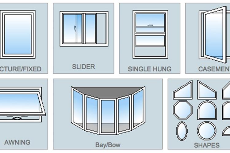 Kích thước cửa sổ chuẩn phong thủy