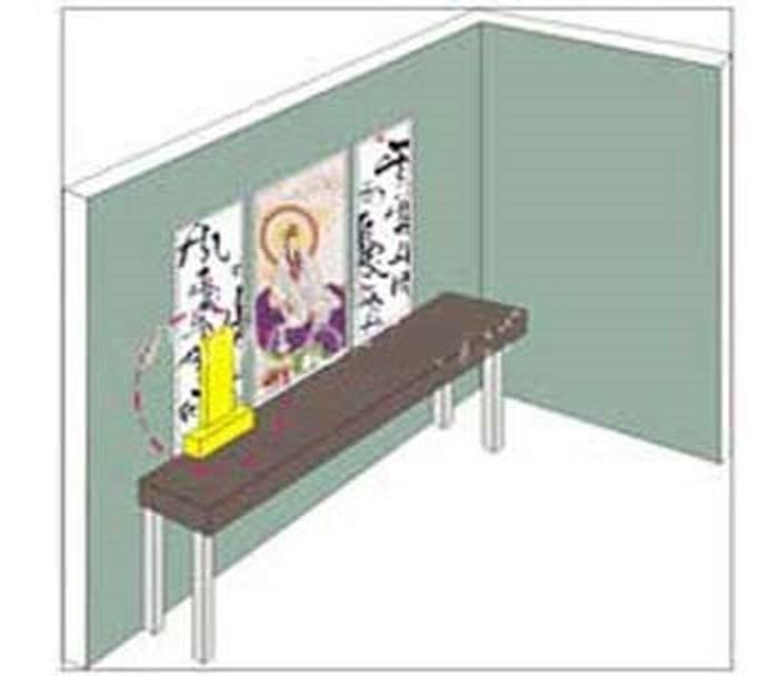 Không nên đặt bài vị trên bàn thờ sát tường