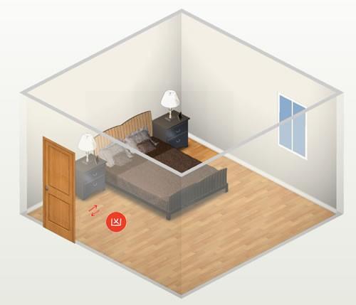 Trong phong thủy không nên đặt giường ngủ đối diện cửa