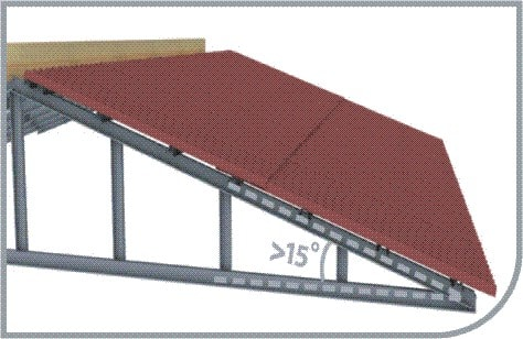 Cần tìm hiểu độ dốc mái tôn trước khi thiết kế mái tôn
