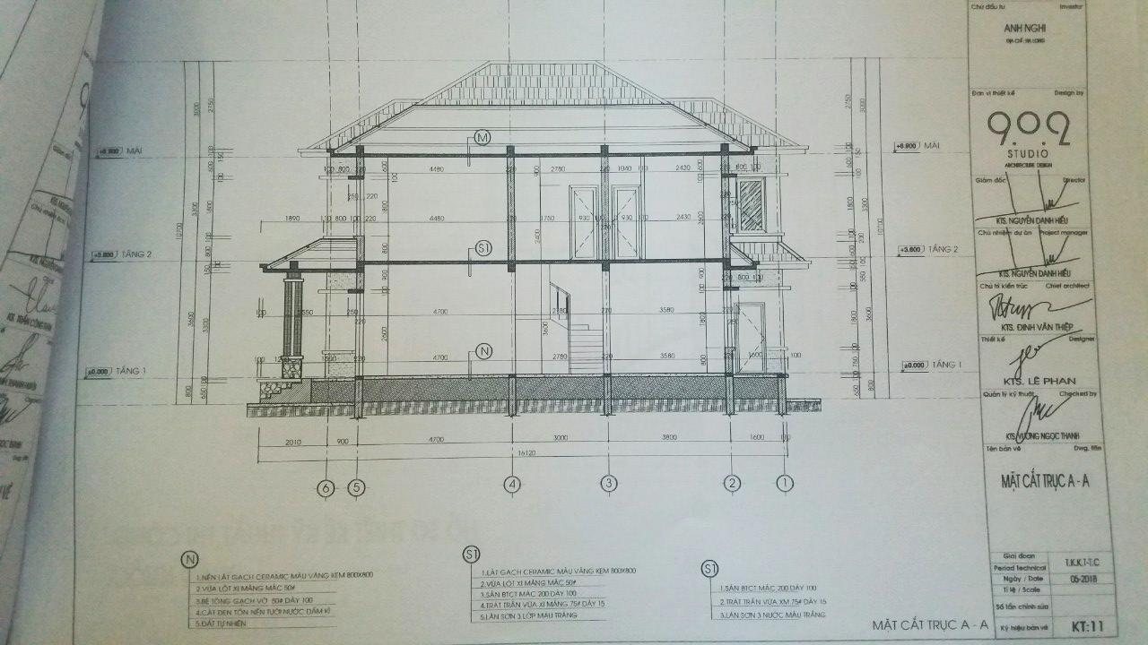 Mặt cắt dọc nhà